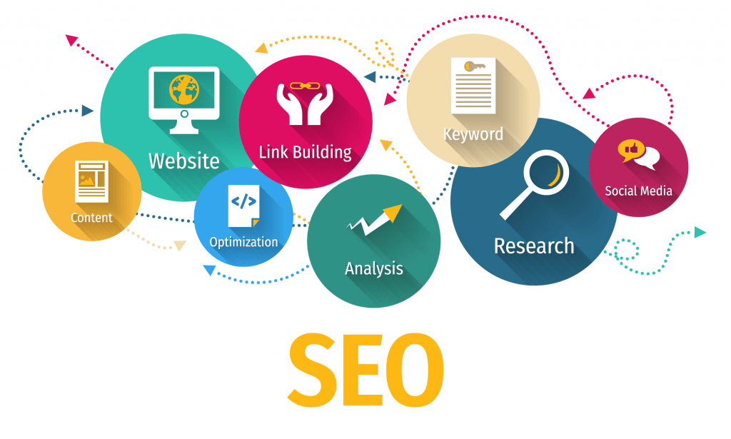 components  of seo, seo company near pensacola fl mobile al