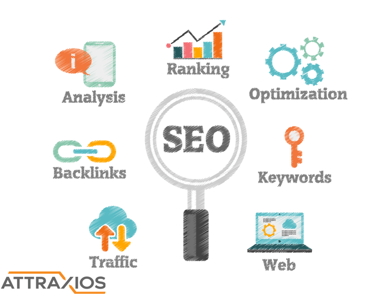 destin seo company search engine optimization near destin fl